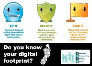 digital footprint postcard